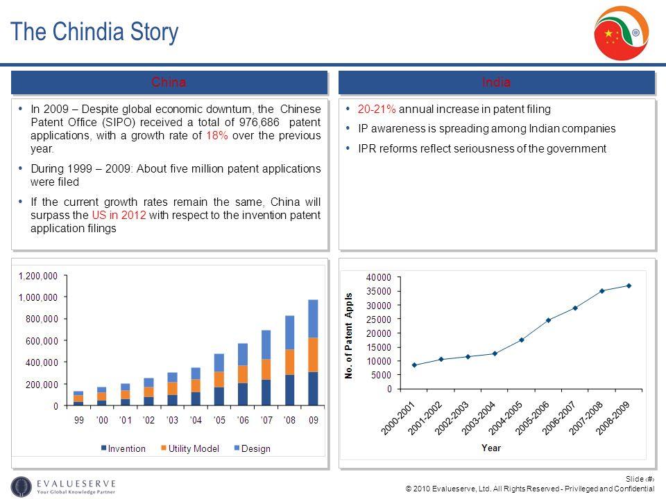 The Chindia Story China India