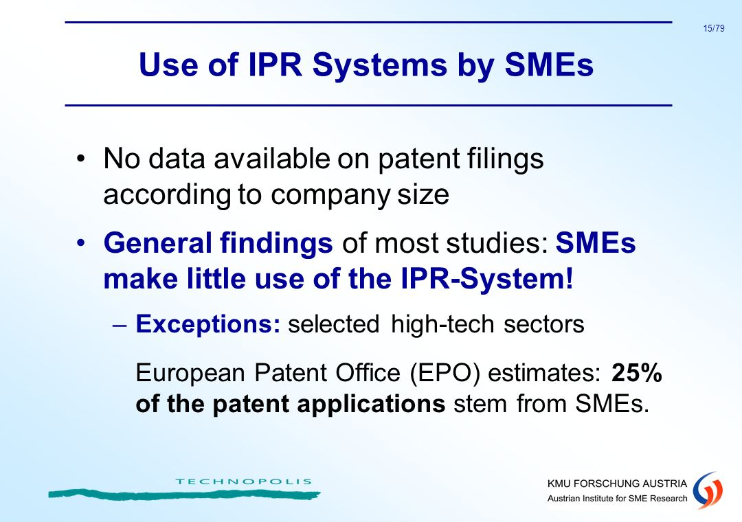 Use of IPR Systems by SMEs