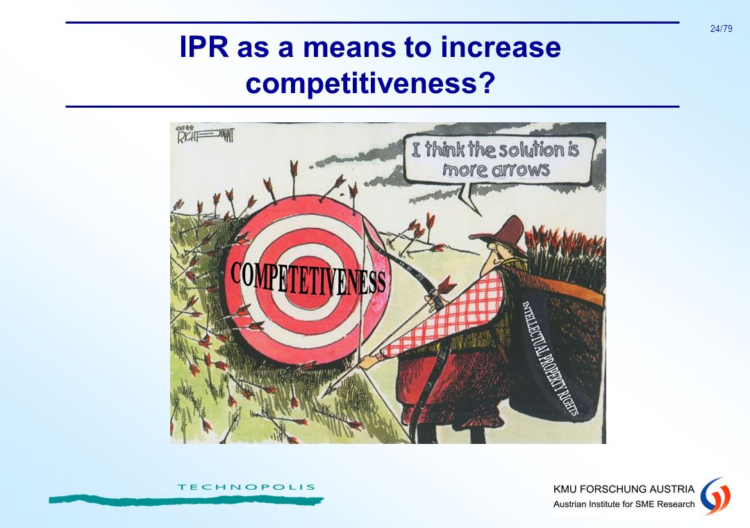 IPR as a means to increase competitiveness