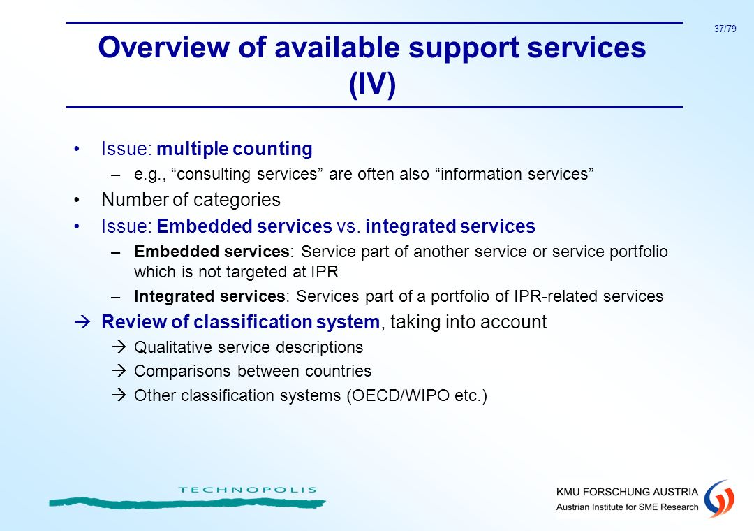 Overview of available support services (IV)
