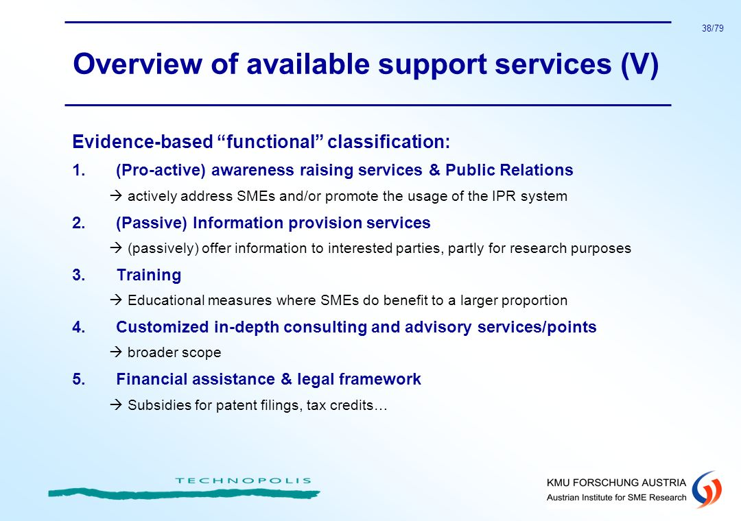 Overview of available support services (V)