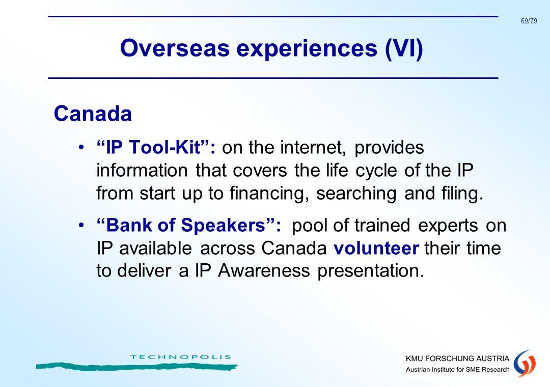 Overseas experiences (VI)