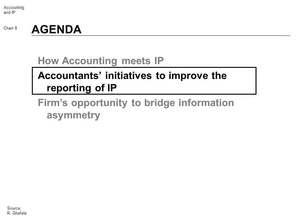 AGENDA How Accounting meets IP