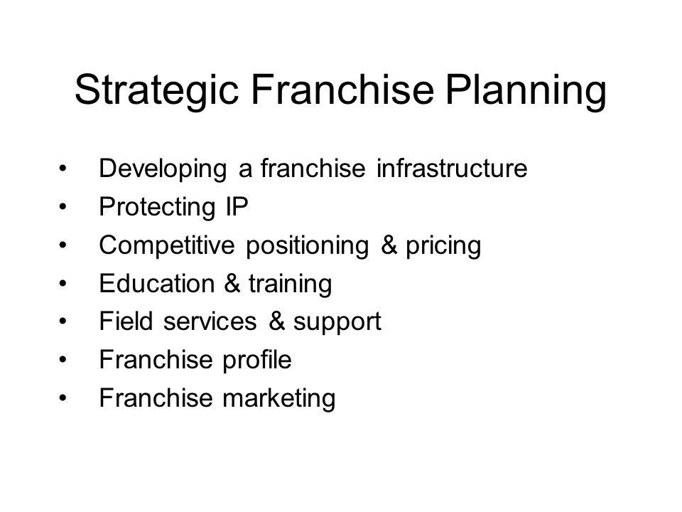 Strategic Franchise Planning
