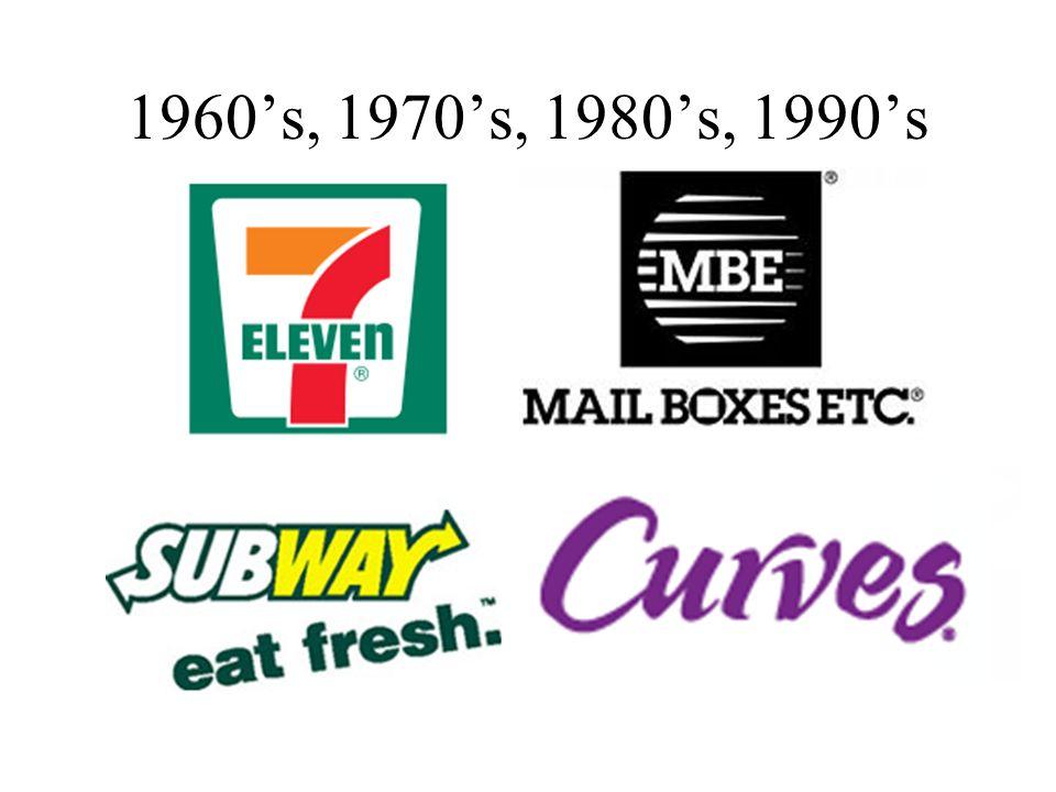 1960's, 1970's, 1980's, 1990's