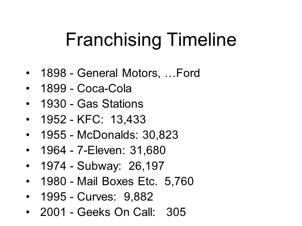 Franchising Timeline 1898 - General Motors, …Ford 1899 - Coca-Cola