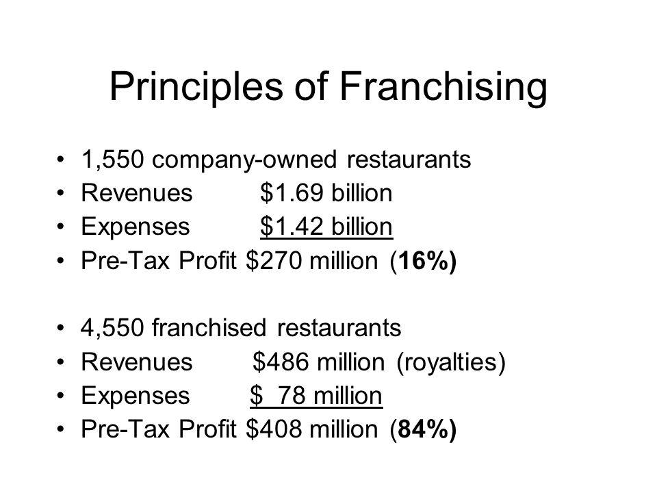 Principles of Franchising