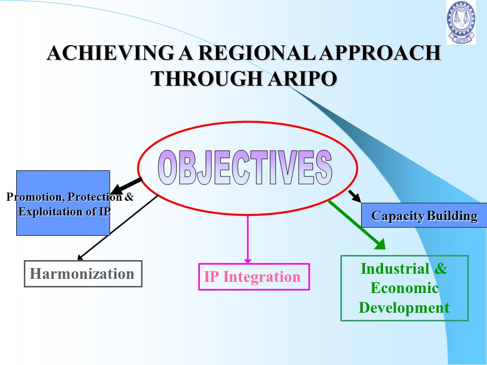 OBJECTIVES ACHIEVING A REGIONAL APPROACH THROUGH ARIPO
