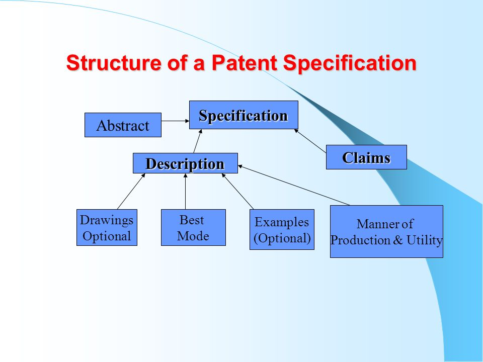 Structure of a Patent Specification