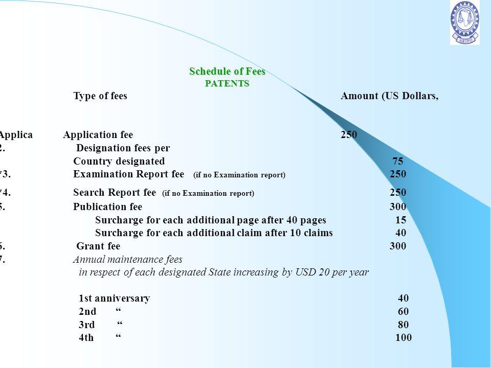 Applica Application fee 250 2. Designation fees per