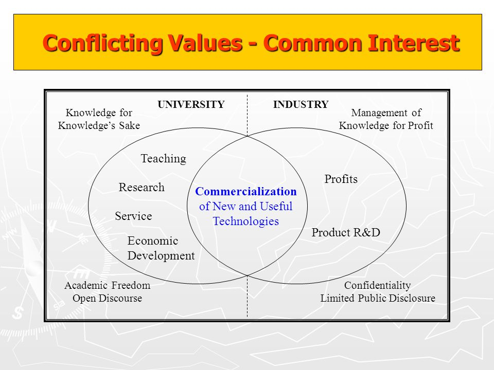 Conflicting Values - Common Interest