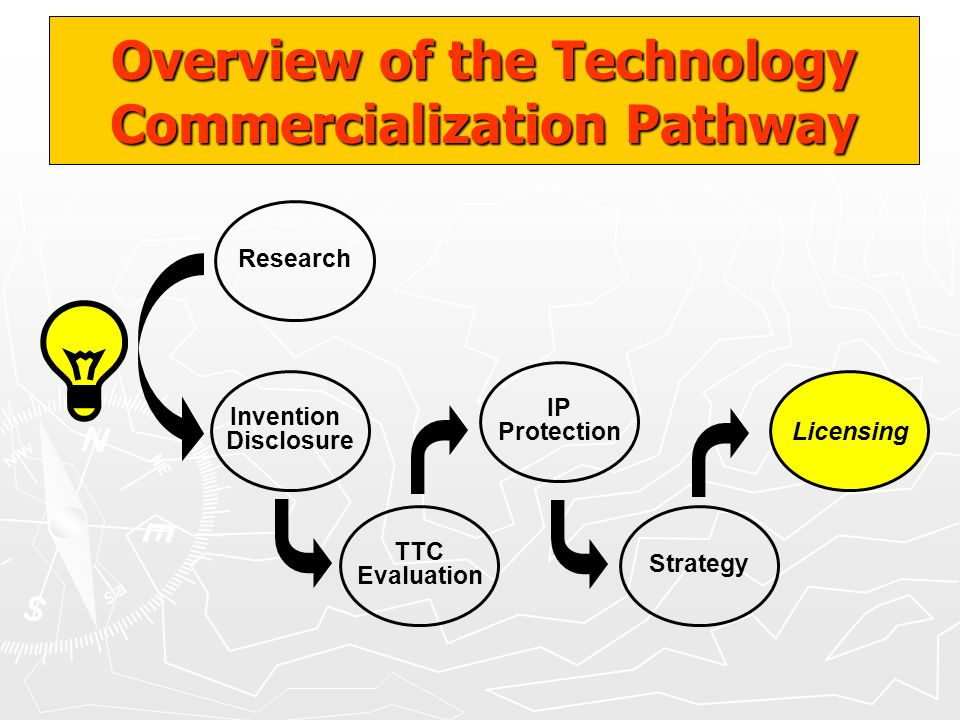 Overview of the Technology Commercialization Pathway