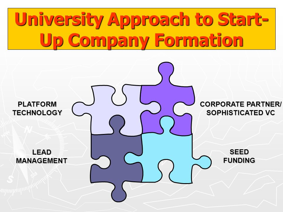 University Approach to Start-Up Company Formation