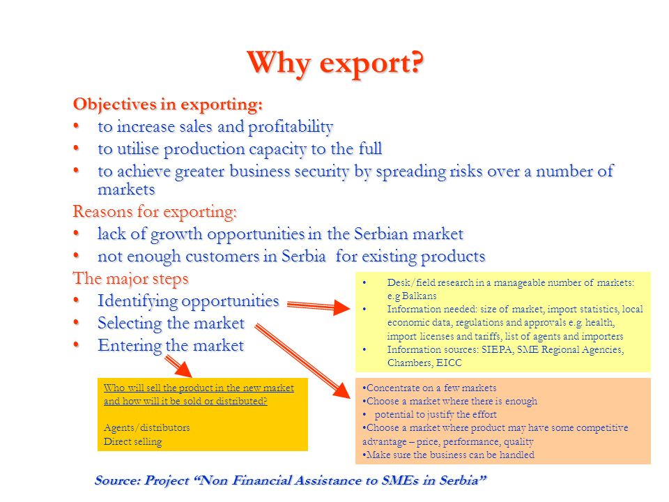 Why export Objectives in exporting: