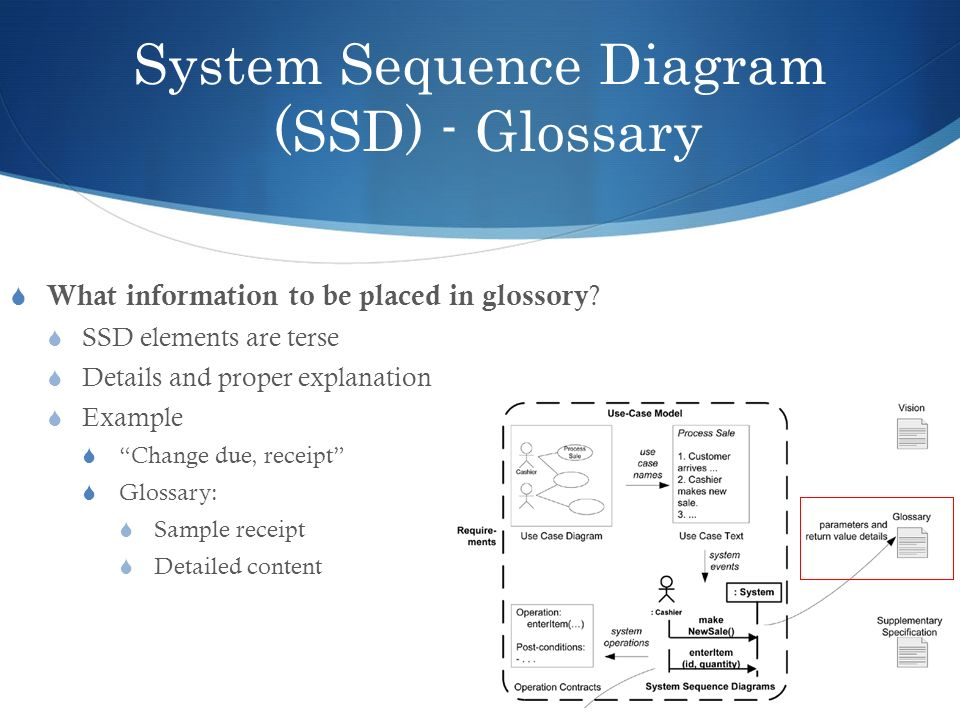 Sequence diagram pattern visitor ppt download system sequence diagram ssd glossary ccuart Choice Image