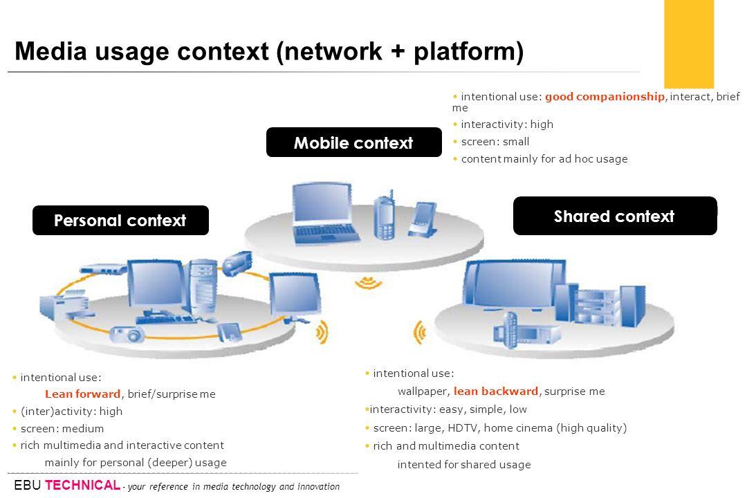 Media usage context (network + platform)