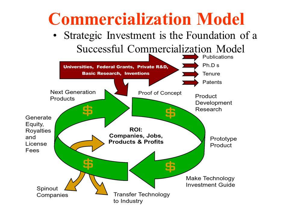 Commercialization Model