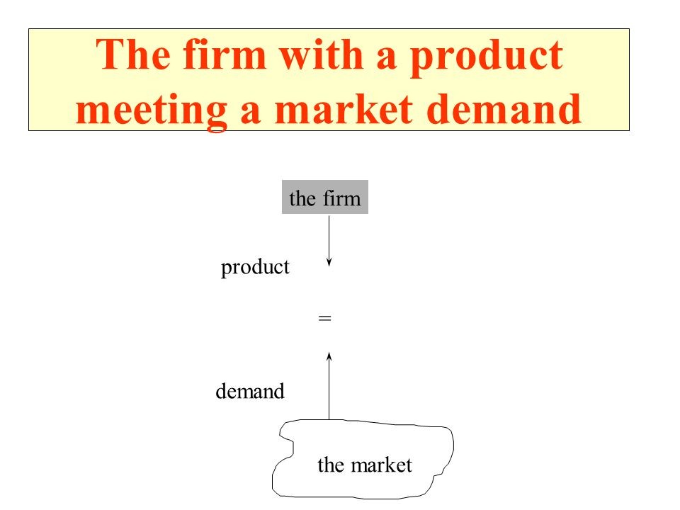 The firm with a product meeting a market demand