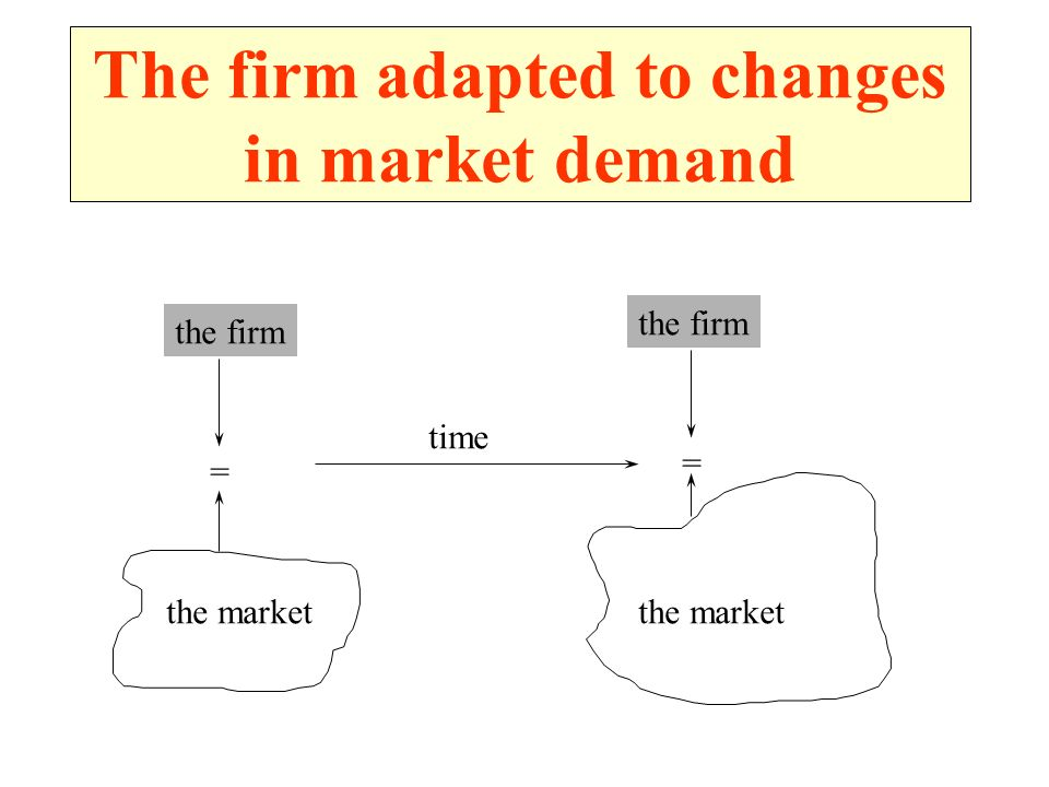 The firm adapted to changes in market demand