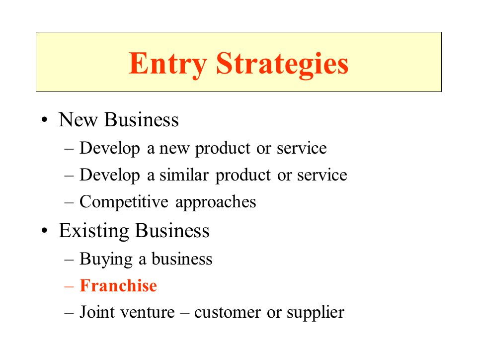 Entry Strategies New Business Existing Business