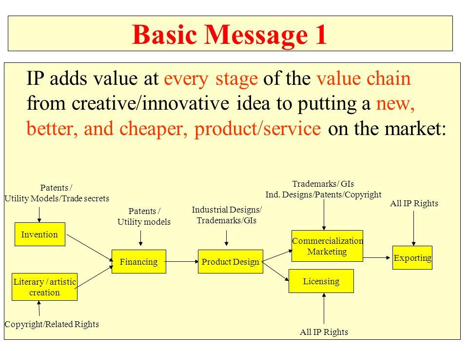 Basic Message 1