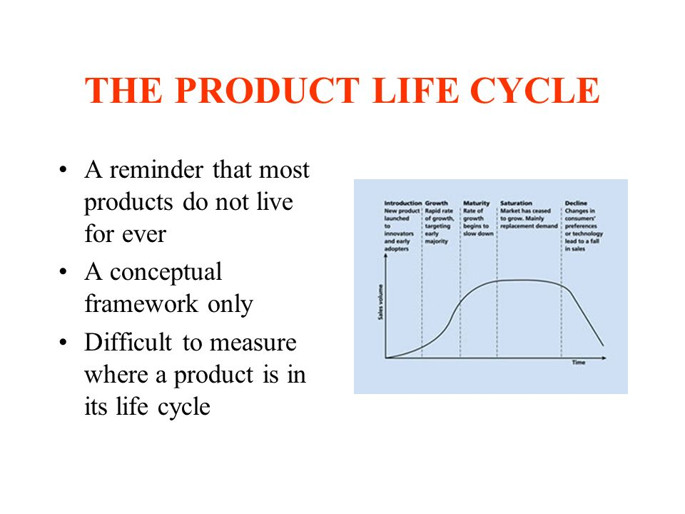 THE PRODUCT LIFE CYCLE A reminder that most products do not live for ever. A conceptual framework only.