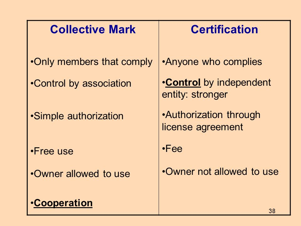 Collective Mark Certification