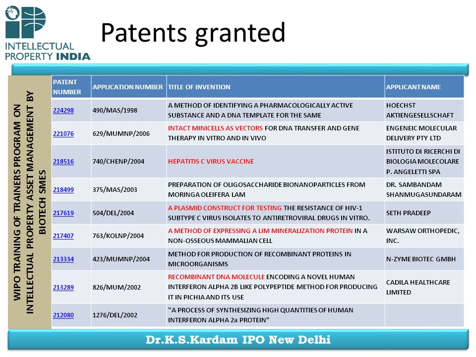 Patents granted PATENT NUMBER APPLICATION NUMBER TITLE OF INVENTION