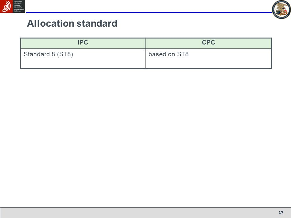 Allocation standard IPC CPC Standard 8 (ST8) based on ST8