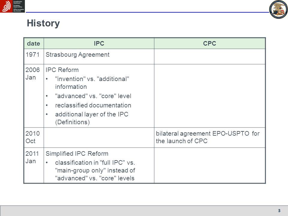 History date IPC CPC 1971 Strasbourg Agreement 2006 Jan IPC Reform