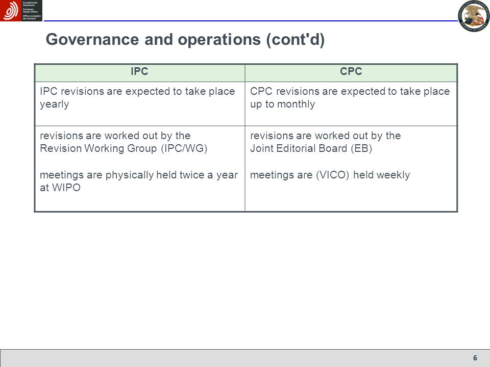 Governance and operations (cont d)