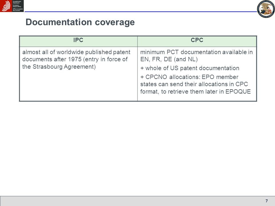 Documentation coverage