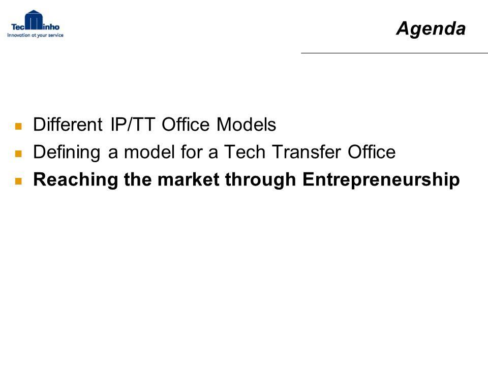 Agenda Different IP/TT Office Models. Defining a model for a Tech Transfer Office.