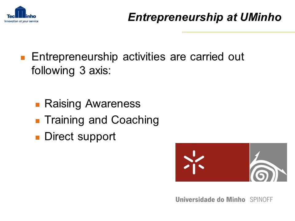 Entrepreneurship at UMinho