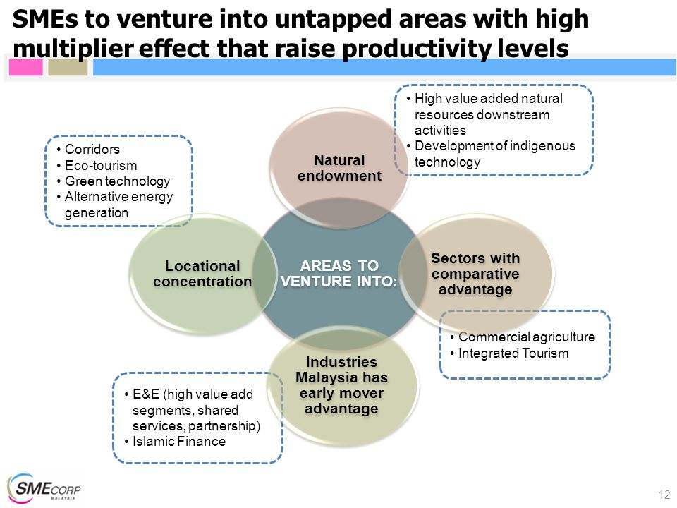 SMEs to venture into untapped areas with high