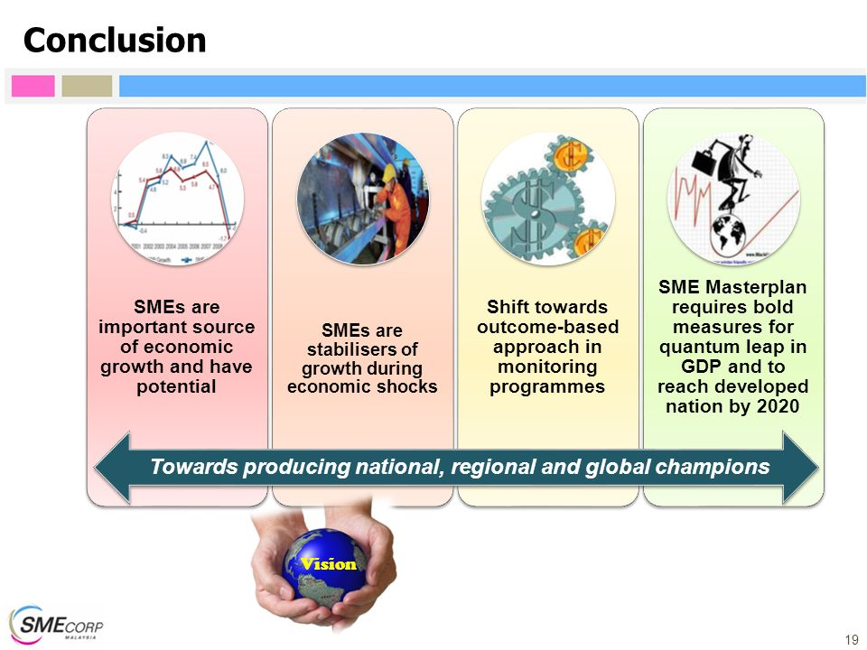 Conclusion Towards producing national, regional and global champions