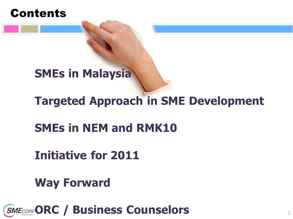 Contents SMEs in Malaysia. Targeted Approach in SME Development. SMEs in NEM and RMK10. Initiative for 2011.