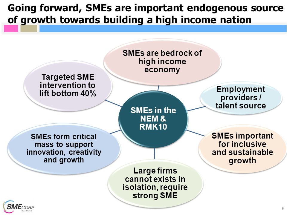 Going forward, SMEs are important endogenous source of growth towards building a high income nation