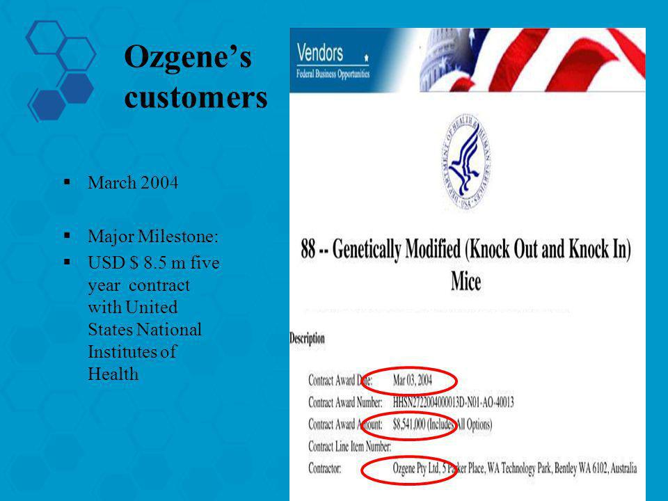 Ozgene's customers March 2004 Major Milestone: