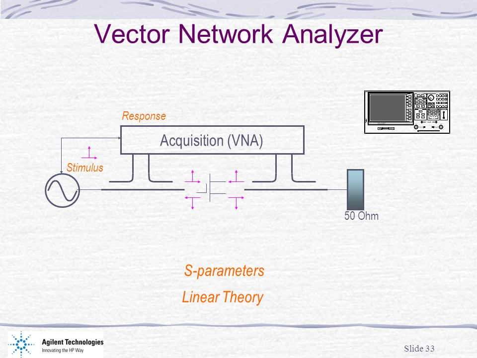 Vector Network Analyzer S Parameter : Linear and nonlinear device measurements ppt download