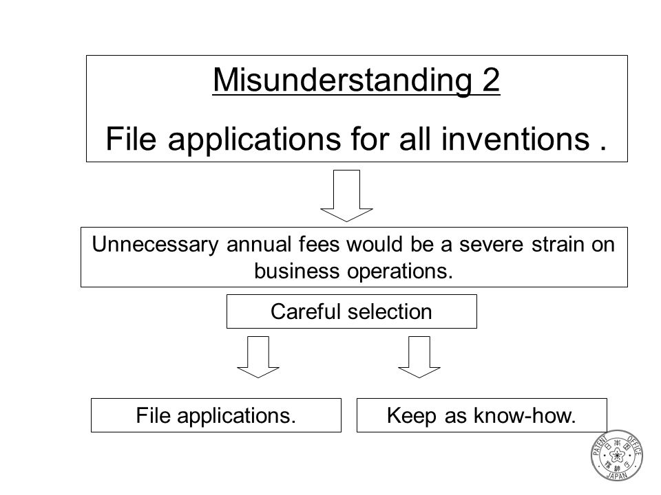 File applications for all inventions .