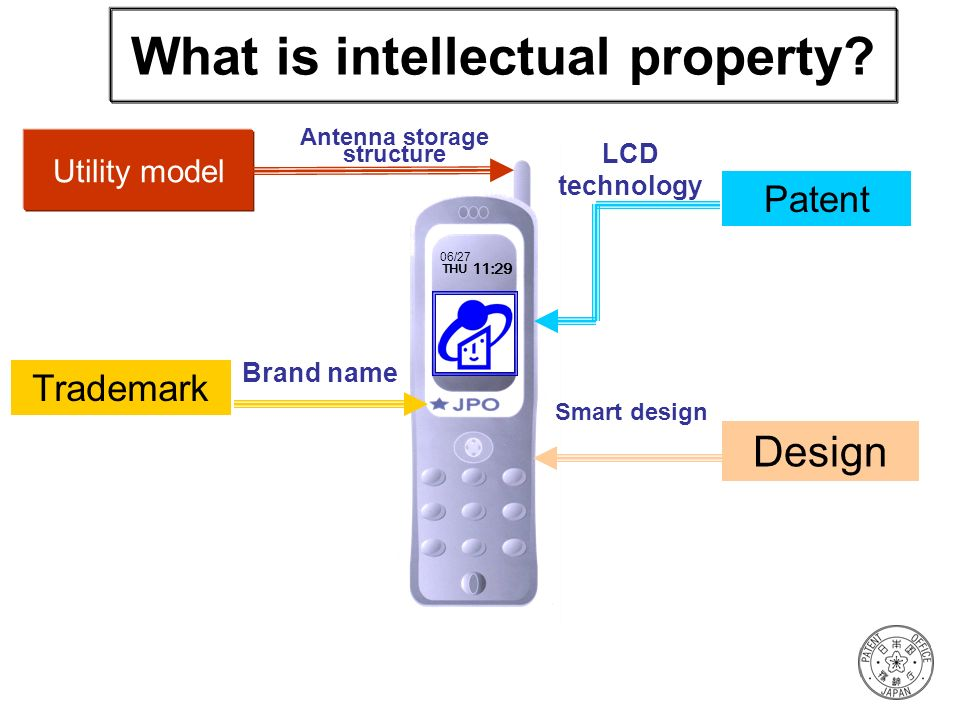 What is intellectual property Antenna storage structure