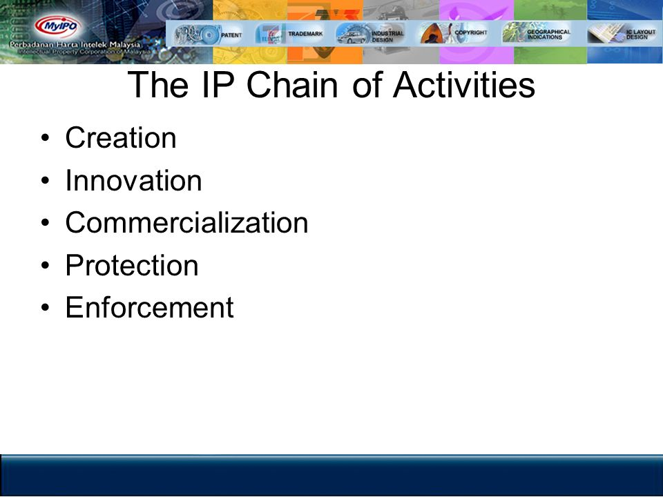 The IP Chain of Activities