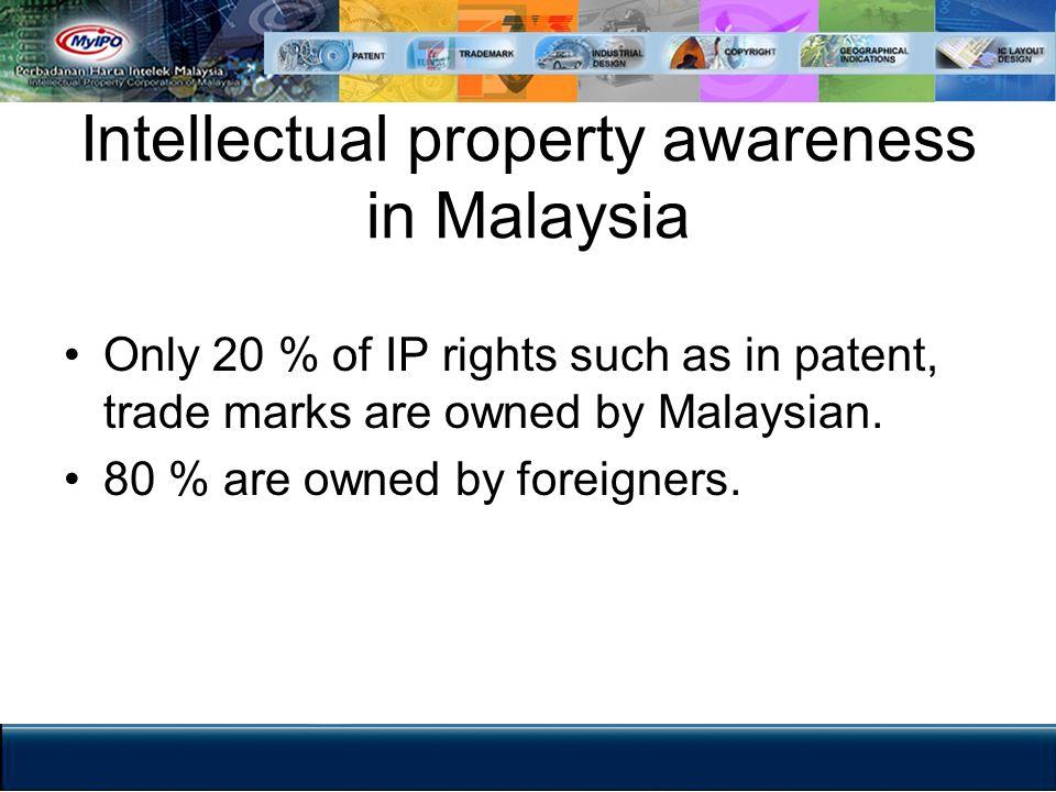 Intellectual property awareness in Malaysia