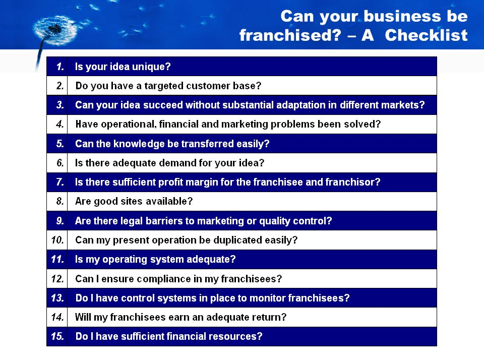 Can your business be franchised – A Checklist