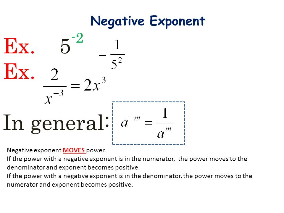 Ex. 5-2 Ex. In general: Negative Exponent
