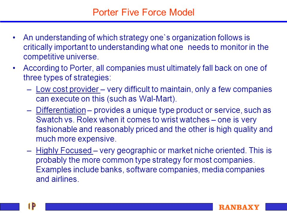 Porter Five Force Model