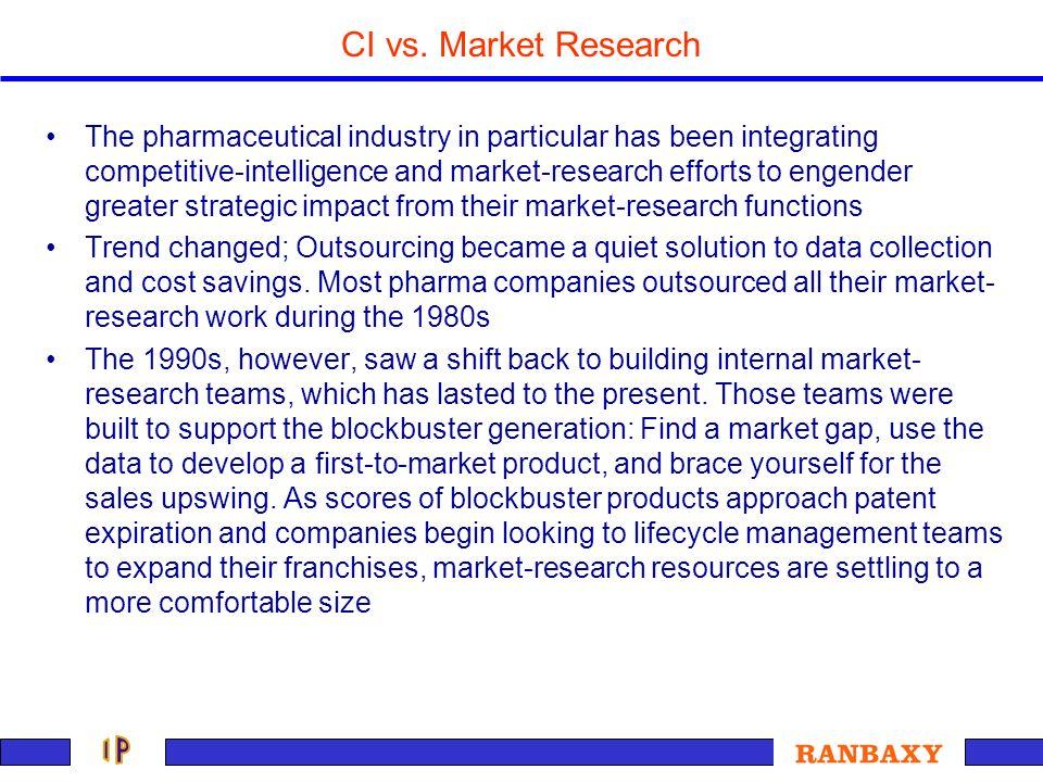 CI vs. Market Research