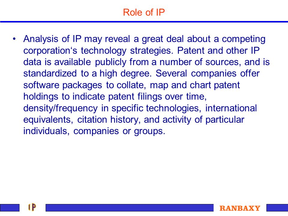Role of IP