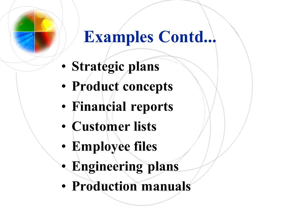 Examples Contd... Strategic plans Product concepts Financial reports